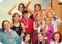 Recreational Swim Team Swimtastic Swim School